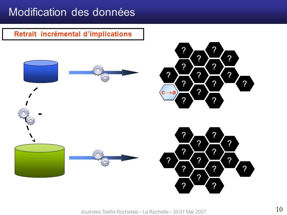 Journées Treillis Rochelais – La Rochelle – 30/31 Mai 2007 10 ? Modification des données Retrait incrémental dimplications ? ? ? ? ? ? ? ? ? ? ? ? ? ?