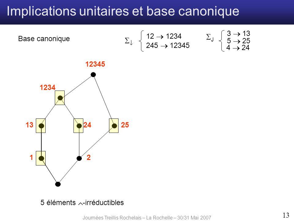 Journées Treillis Rochelais – La Rochelle – 30/31 Mai 2007 13 12 1234 245 12345 3 13 5 25 Base canonique J 12 132425 1234 12345 5 éléments -irréductib