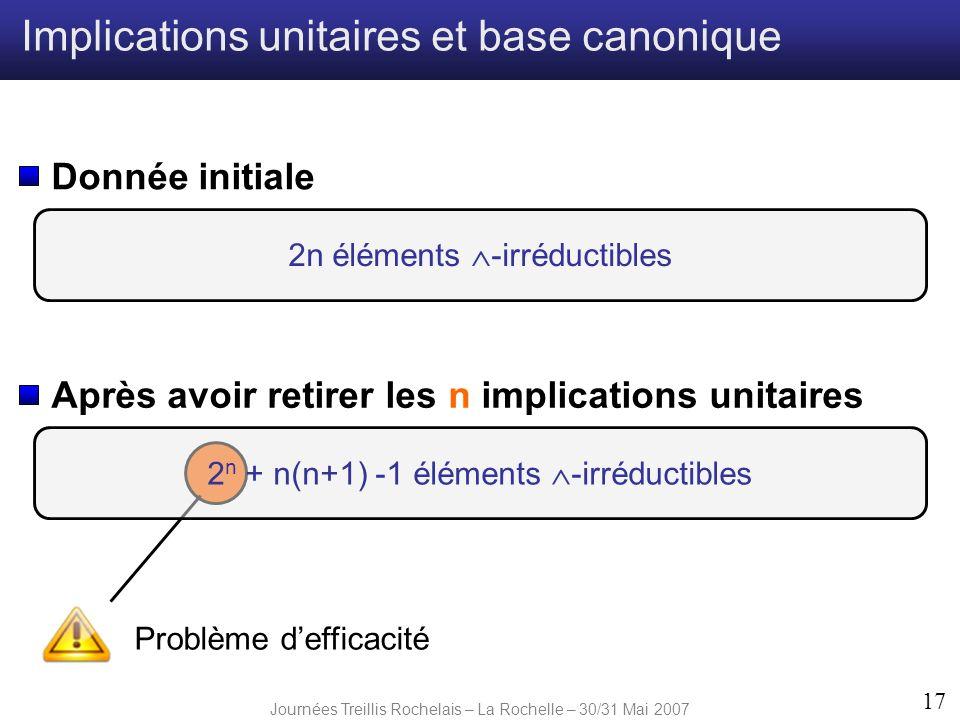 Journées Treillis Rochelais – La Rochelle – 30/31 Mai 2007 17 2 n + n(n+1) -1 éléments -irréductibles Implications unitaires et base canonique Après a