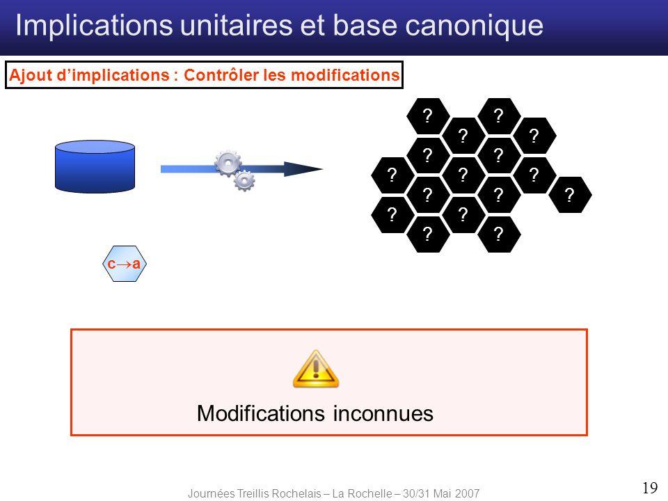 Journées Treillis Rochelais – La Rochelle – 30/31 Mai 2007 19 Ajout dimplications : Contrôler les modifications ? ? ? ? ? ? ? ? ? ? ? ? ? ? ? ? c a Mo