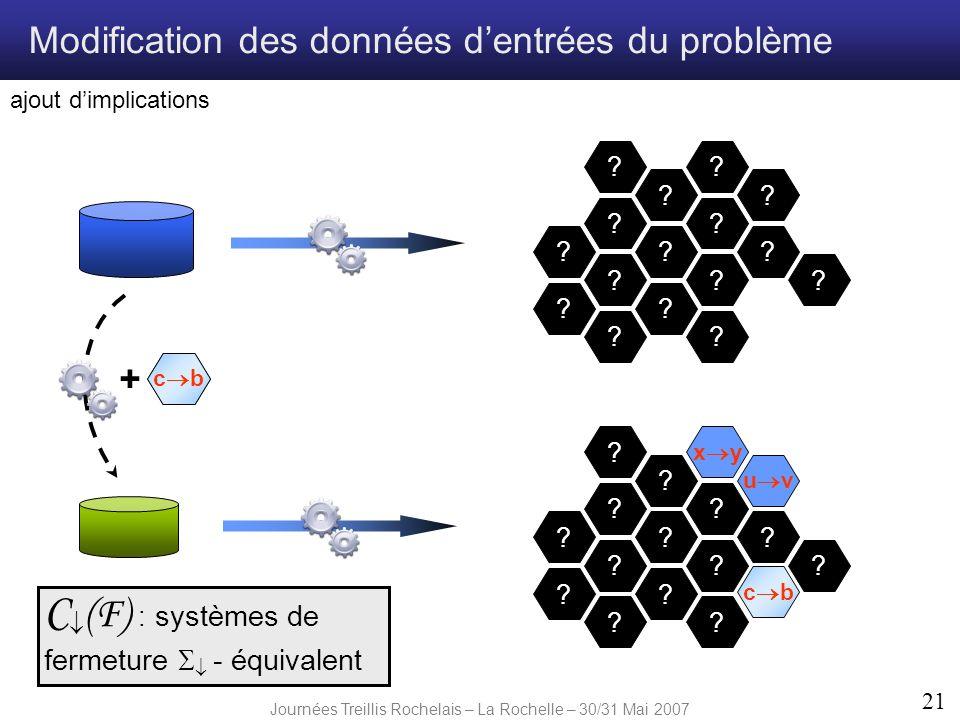 Journées Treillis Rochelais – La Rochelle – 30/31 Mai 2007 21 Modification des données dentrées du problème ajout dimplications ? ? ? ? ? ? ? ? ? ? ?