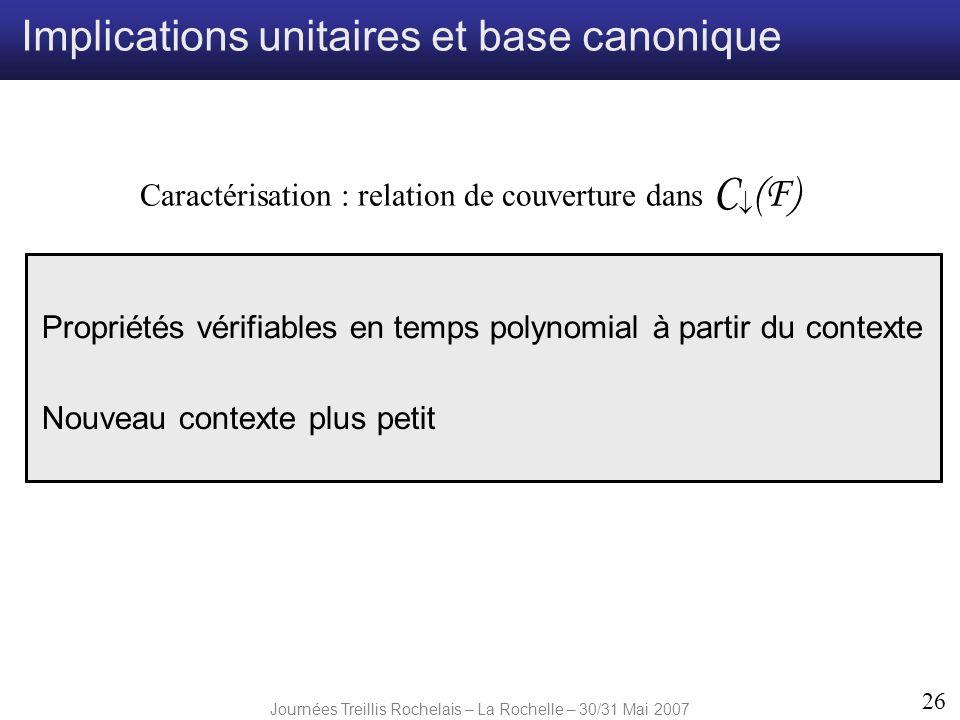 Journées Treillis Rochelais – La Rochelle – 30/31 Mai 2007 26 Caractérisation : relation de couverture dans C (F) Implications unitaires et base canon