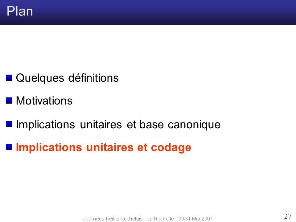 Journées Treillis Rochelais – La Rochelle – 30/31 Mai 2007 27 Plan Implications unitaires et codage Implications unitaires et base canonique Motivatio