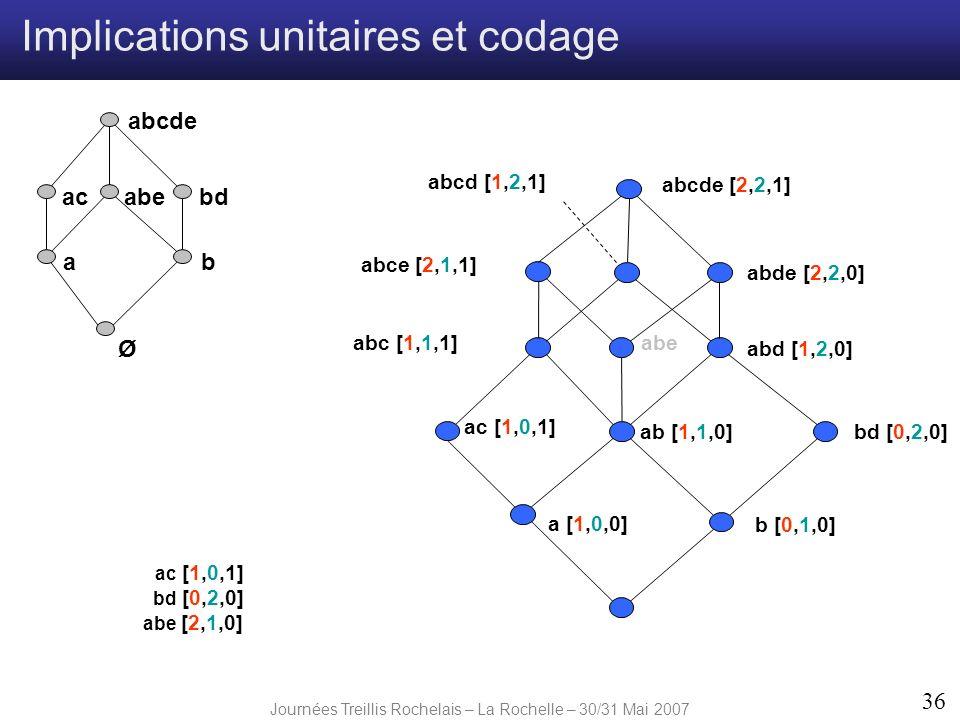 Journées Treillis Rochelais – La Rochelle – 30/31 Mai 2007 36 a [1,0,0] abe b [0,1,0] ac [1,0,1] ab [1,1,0]bd [0,2,0] abd [1,2,0] abde [2,2,0] abcde [