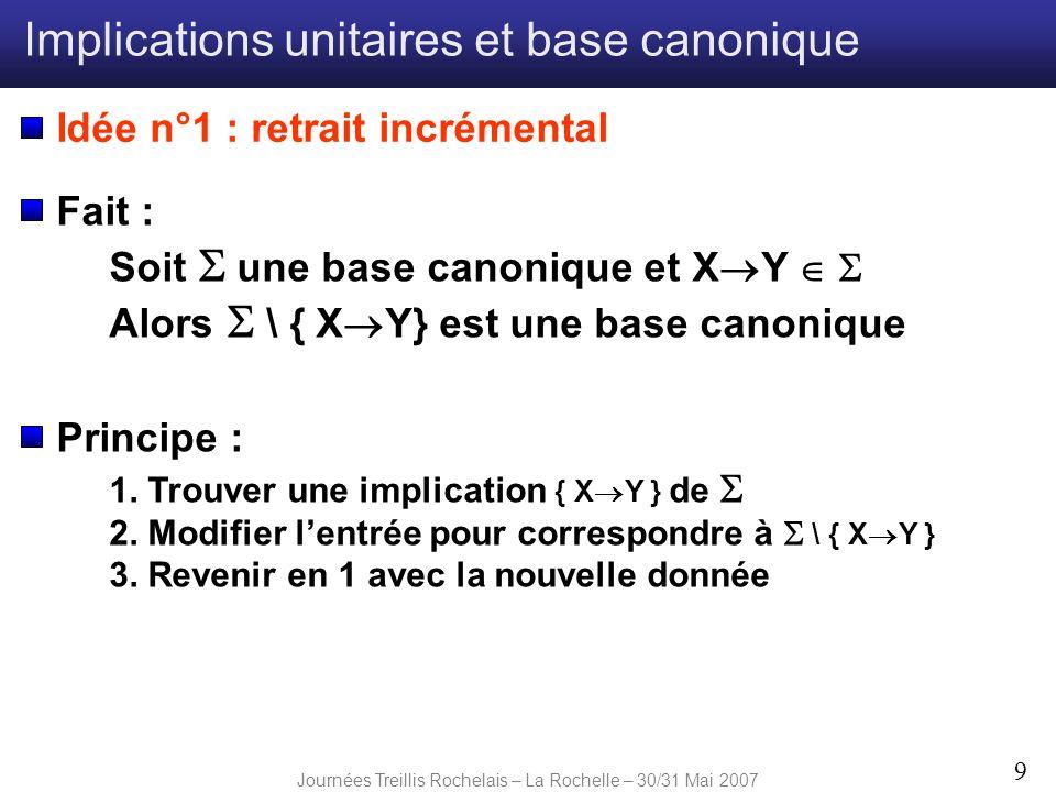 Journées Treillis Rochelais – La Rochelle – 30/31 Mai 2007 9 Implications unitaires et base canonique Idée n°1 : retrait incrémental Fait : Soit une b