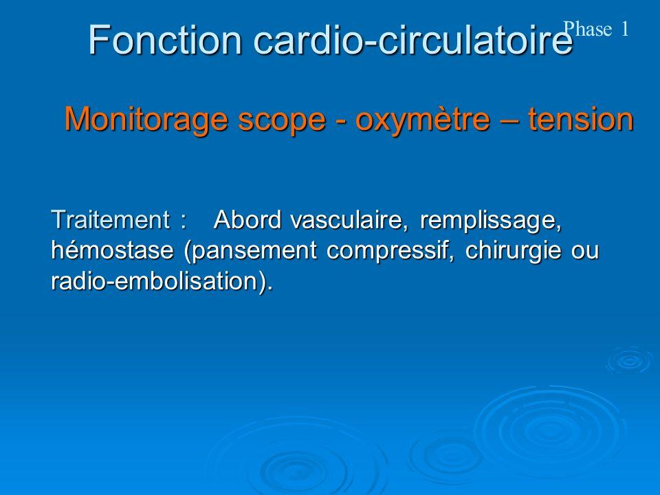 Fonction cardio-circulatoire Monitorage scope - oxymètre – tension Traitement : Abord vasculaire, remplissage, hémostase (pansement compressif, chirurgie ou radio-embolisation).