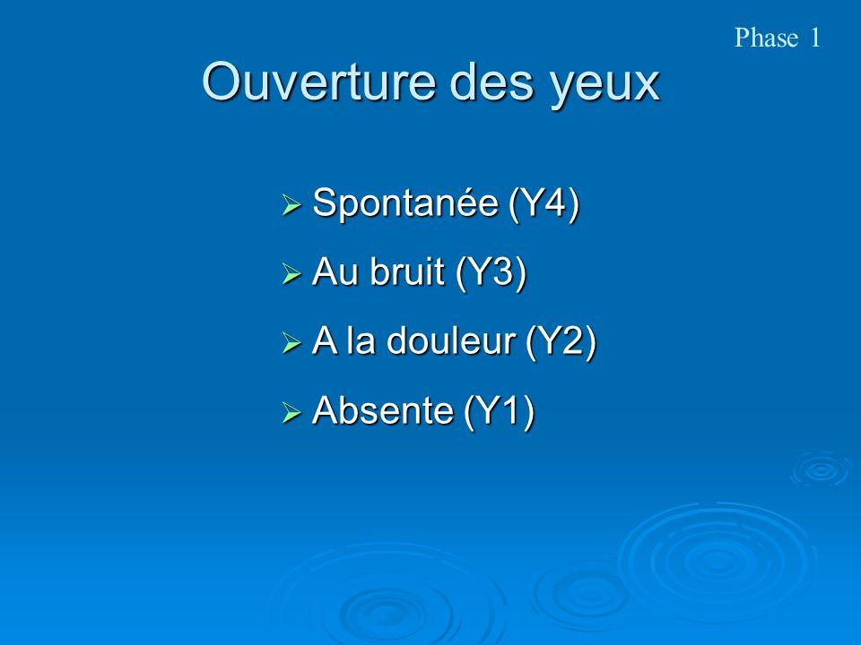 Ouverture des yeux Spontanée (Y4) Spontanée (Y4) Au bruit (Y3) Au bruit (Y3) A la douleur (Y2) A la douleur (Y2) Absente (Y1) Absente (Y1) Phase 1