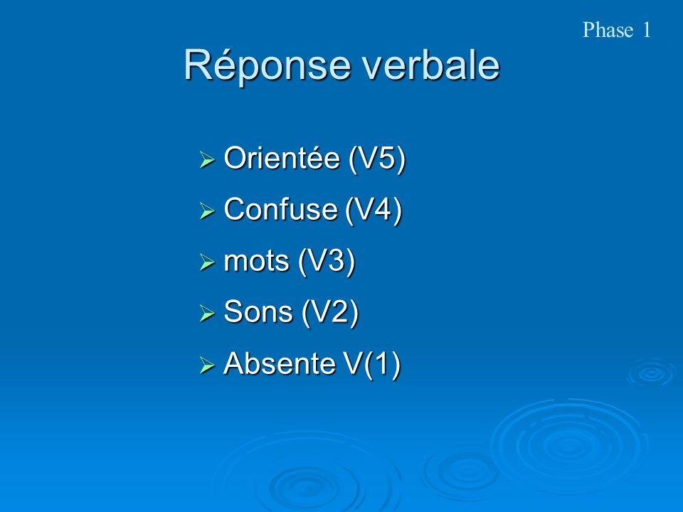 Réponse verbale Orientée (V5) Orientée (V5) Confuse (V4) Confuse (V4) mots (V3) mots (V3) Sons (V2) Sons (V2) Absente V(1) Absente V(1) Phase 1