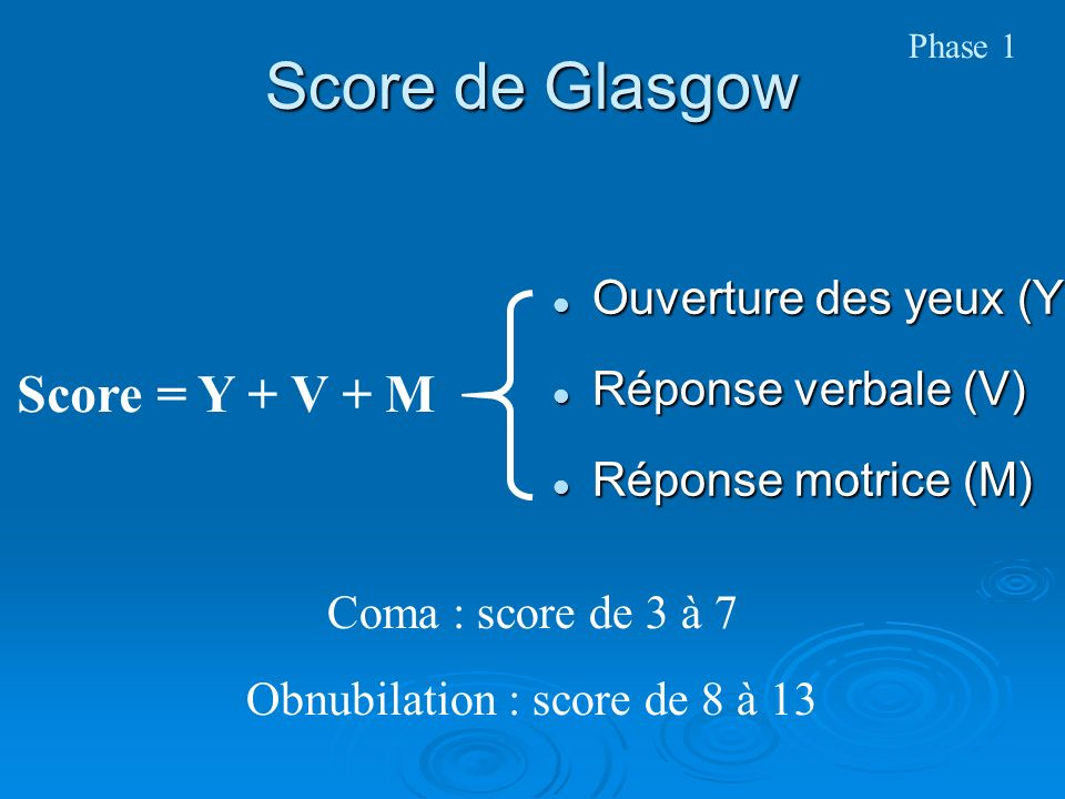 Score de Glasgow Ouverture des yeux (Y) Ouverture des yeux (Y) Réponse verbale (V) Réponse verbale (V) Réponse motrice (M) Réponse motrice (M) Score = Y + V + M Coma : score de 3 à 7 Obnubilation : score de 8 à 13 Phase 1