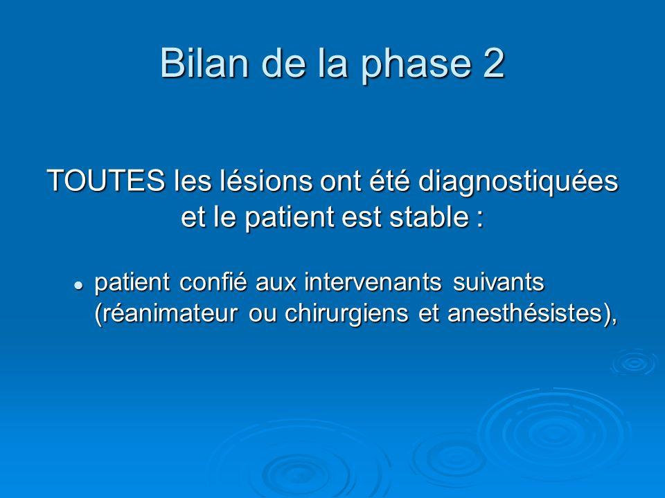 Bilan de la phase 2 TOUTES les lésions ont été diagnostiquées et le patient est stable : patient confié aux intervenants suivants (réanimateur ou chirurgiens et anesthésistes), patient confié aux intervenants suivants (réanimateur ou chirurgiens et anesthésistes),