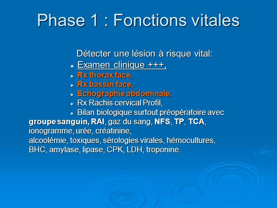 Phase 1 : Fonctions vitales Détecter une lésion à risque vital: Examen clinique +++, Examen clinique +++, Rx thorax face, Rx thorax face, Rx bassin face, Rx bassin face, Echographie abdominale.