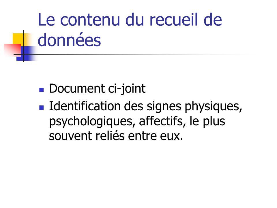 Le contenu du recueil de données Document ci-joint Identification des signes physiques, psychologiques, affectifs, le plus souvent reliés entre eux.