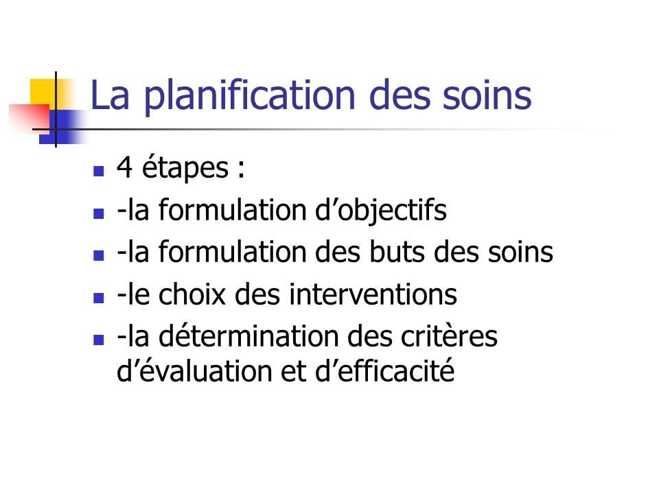 La planification des soins 4 étapes : -la formulation dobjectifs -la formulation des buts des soins -le choix des interventions -la détermination des critères dévaluation et defficacité