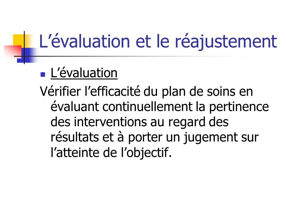 Lévaluation et le réajustement Lévaluation Vérifier lefficacité du plan de soins en évaluant continuellement la pertinence des interventions au regard des résultats et à porter un jugement sur latteinte de lobjectif.