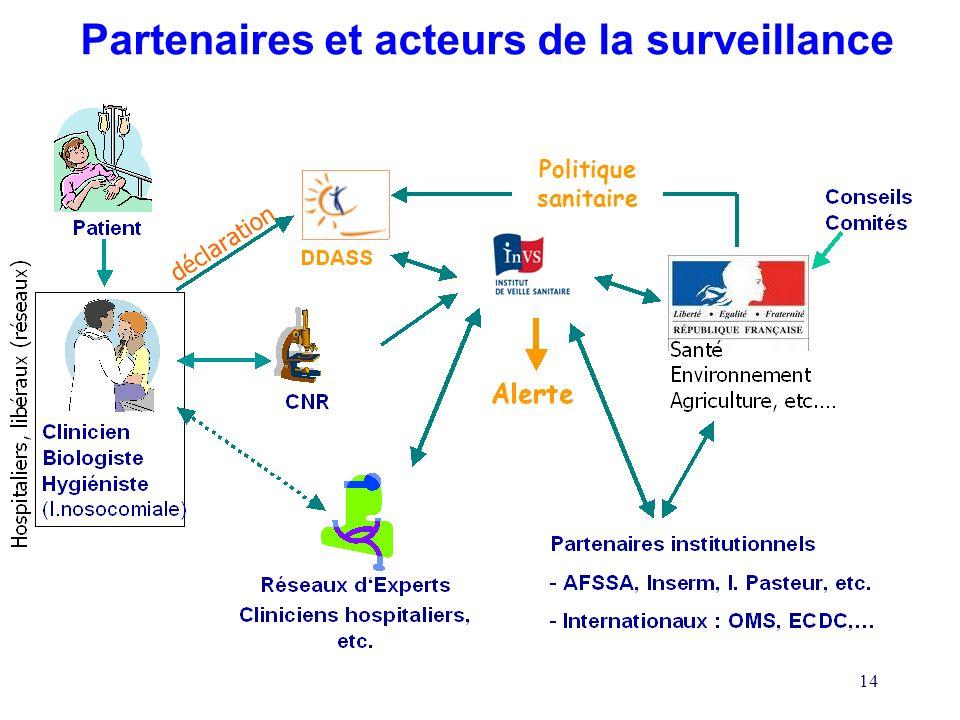 14 déclaration Politique sanitaire Partenaires et acteurs de la surveillance