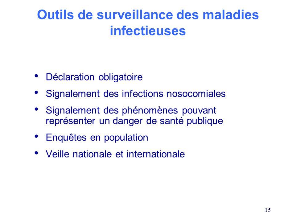 15 Déclaration obligatoire Signalement des infections nosocomiales Signalement des phénomènes pouvant représenter un danger de santé publique Enquêtes