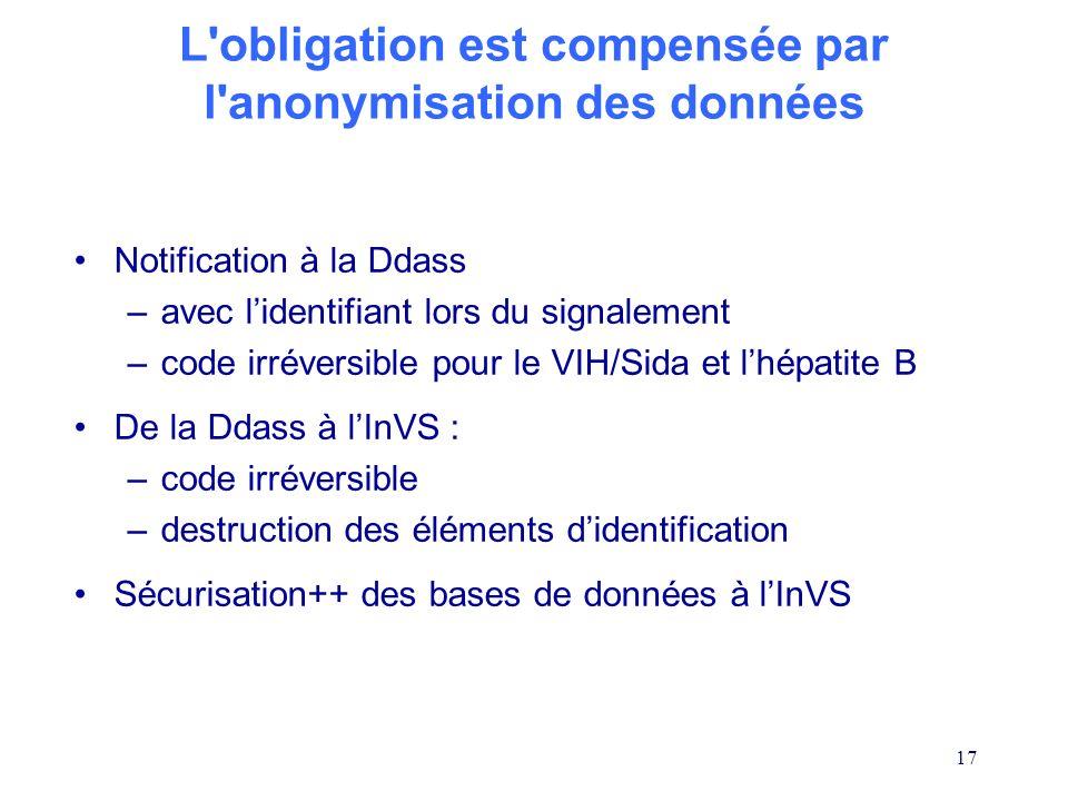 17 Notification à la Ddass –avec lidentifiant lors du signalement –code irréversible pour le VIH/Sida et lhépatite B De la Ddass à lInVS : –code irrév