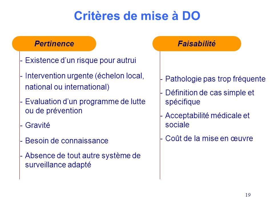 19 -Existence dun risque pour autrui -Intervention urgente (échelon local, national ou international) -Evaluation dun programme de lutte ou de prévent
