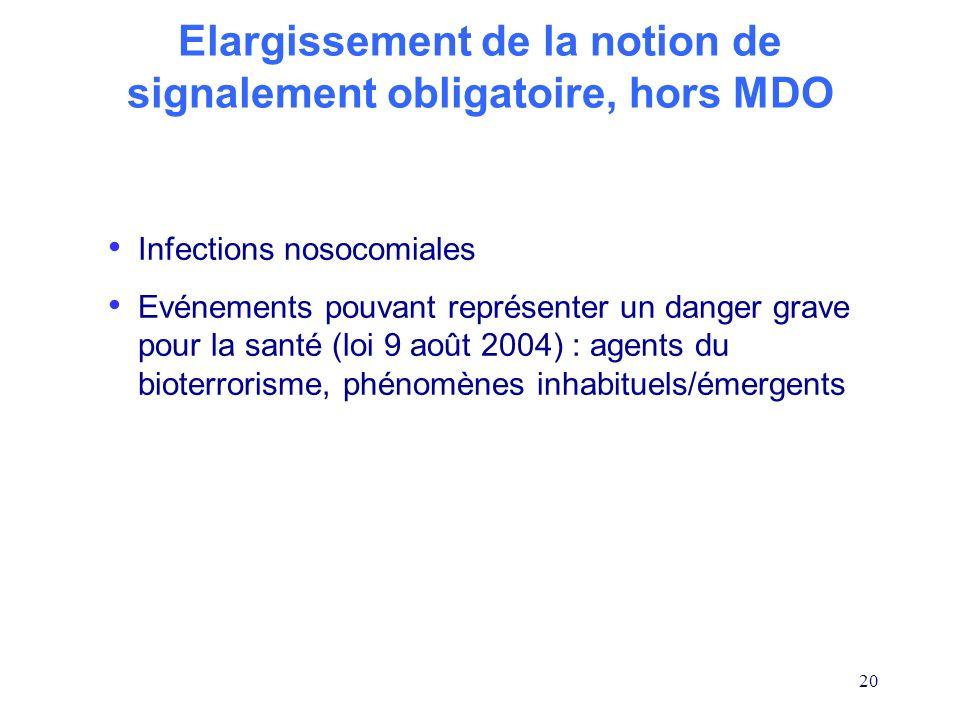 20 Infections nosocomiales Evénements pouvant représenter un danger grave pour la santé (loi 9 août 2004) : agents du bioterrorisme, phénomènes inhabi