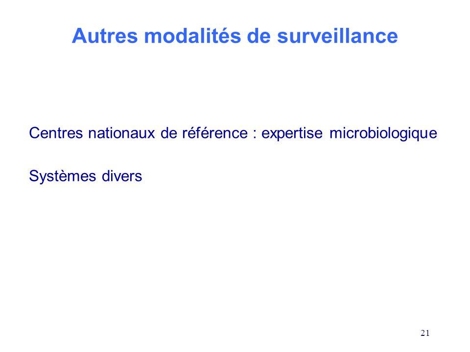 21 Autres modalités de surveillance Centres nationaux de référence : expertise microbiologique Systèmes divers