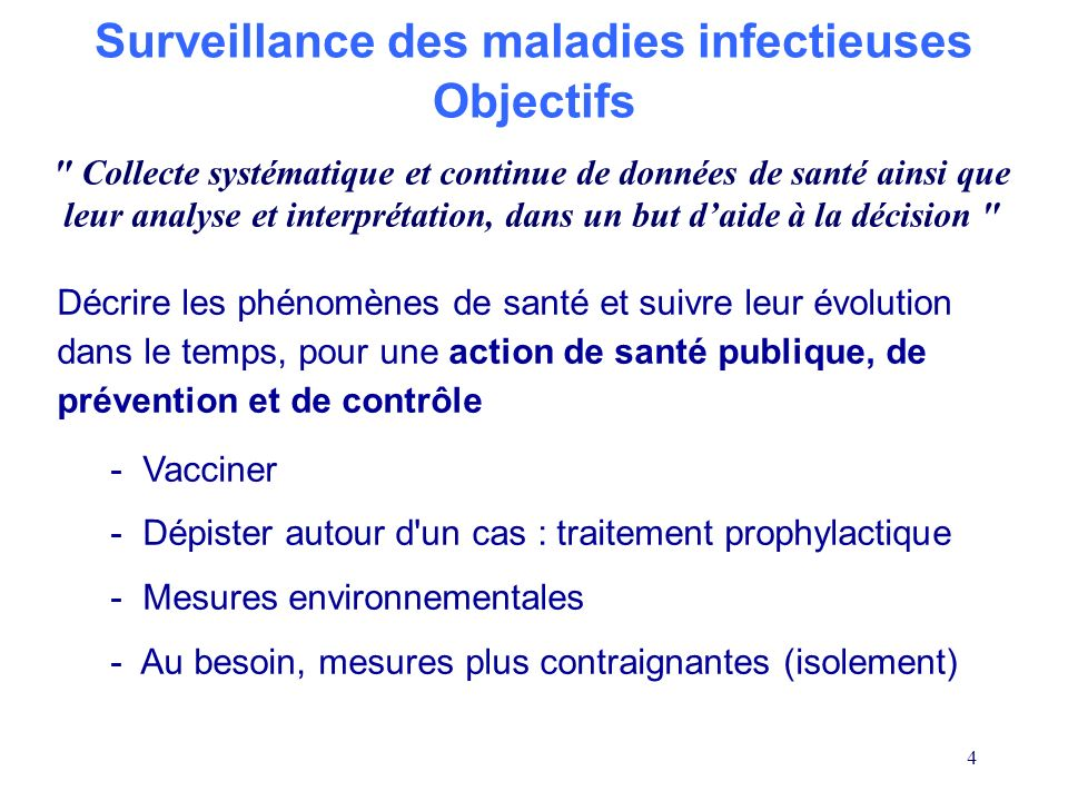 5 Collecte / Détection Validation Analyse/ interprétation Information / Alerte Action Communication Surveillance = Information pour Action