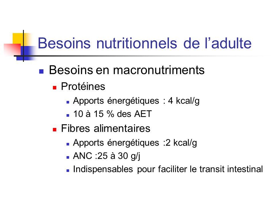 Besoins nutritionnels de ladulte Besoins en macronutriments Protéines Apports énergétiques : 4 kcal/g 10 à 15 % des AET Fibres alimentaires Apports én