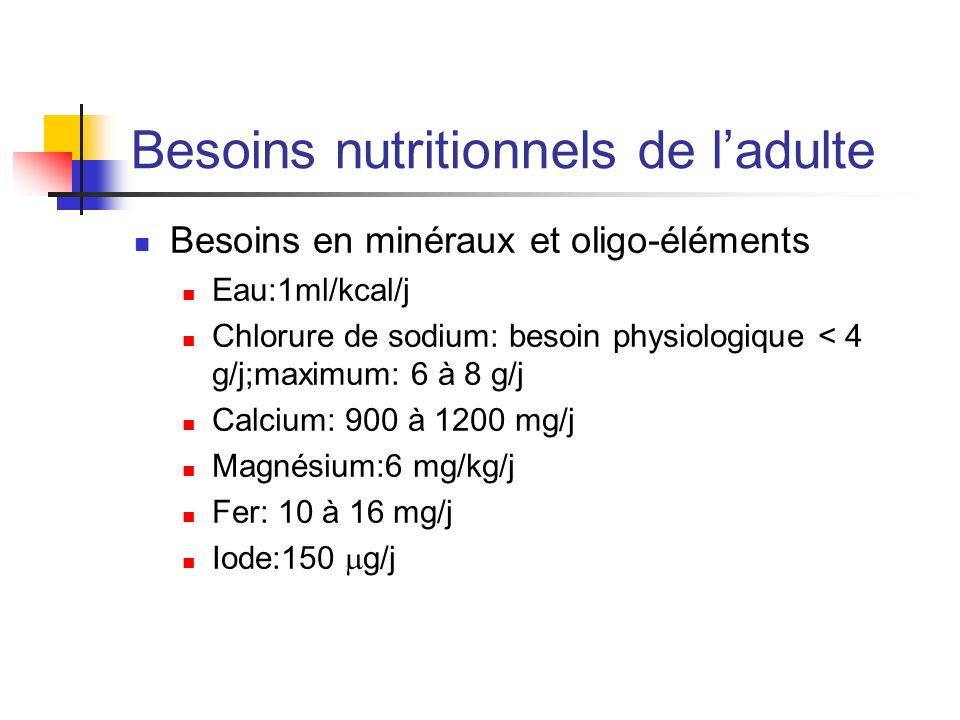 Besoins nutritionnels de ladulte Besoins en minéraux et oligo-éléments Eau:1ml/kcal/j Chlorure de sodium: besoin physiologique < 4 g/j;maximum: 6 à 8