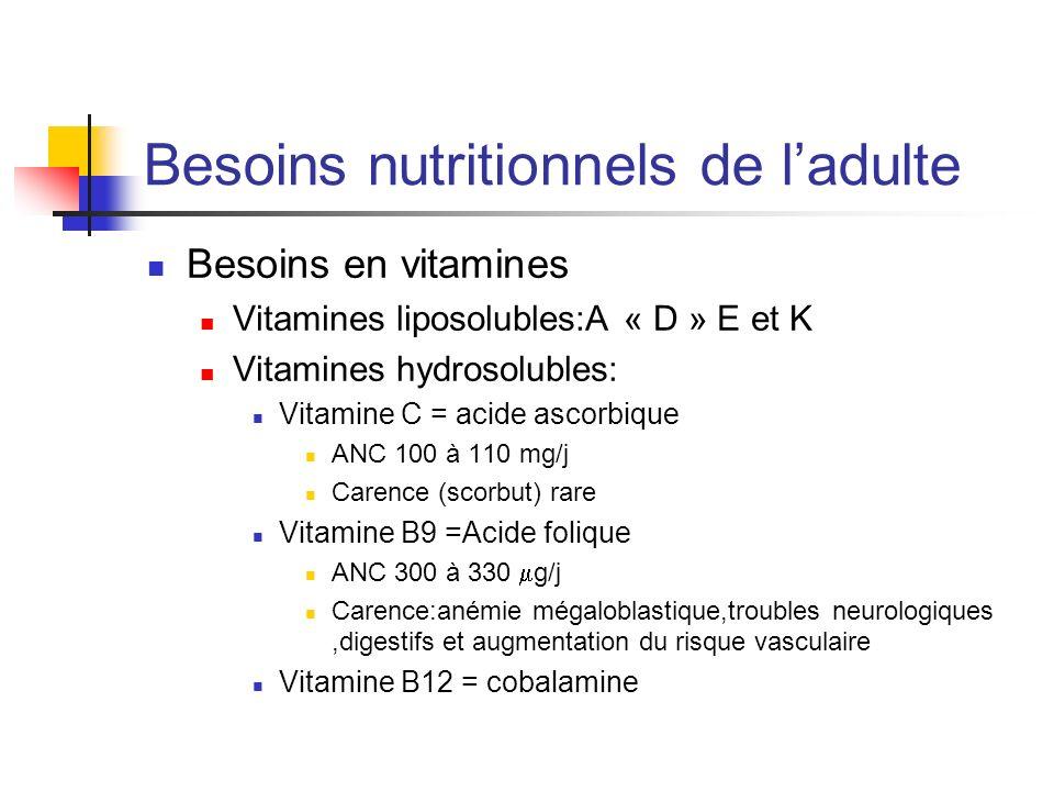 Besoins nutritionnels de ladulte Besoins en vitamines Vitamines liposolubles:A « D » E et K Vitamines hydrosolubles: Vitamine C = acide ascorbique ANC