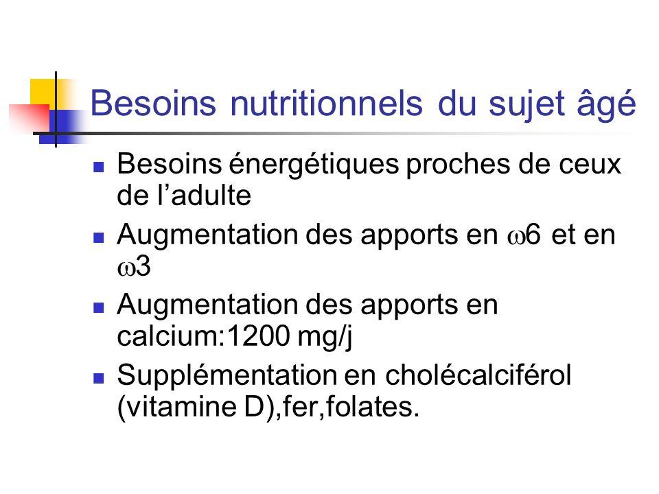 Besoins nutritionnels du sujet âgé Besoins énergétiques proches de ceux de ladulte Augmentation des apports en 6 et en 3 Augmentation des apports en c