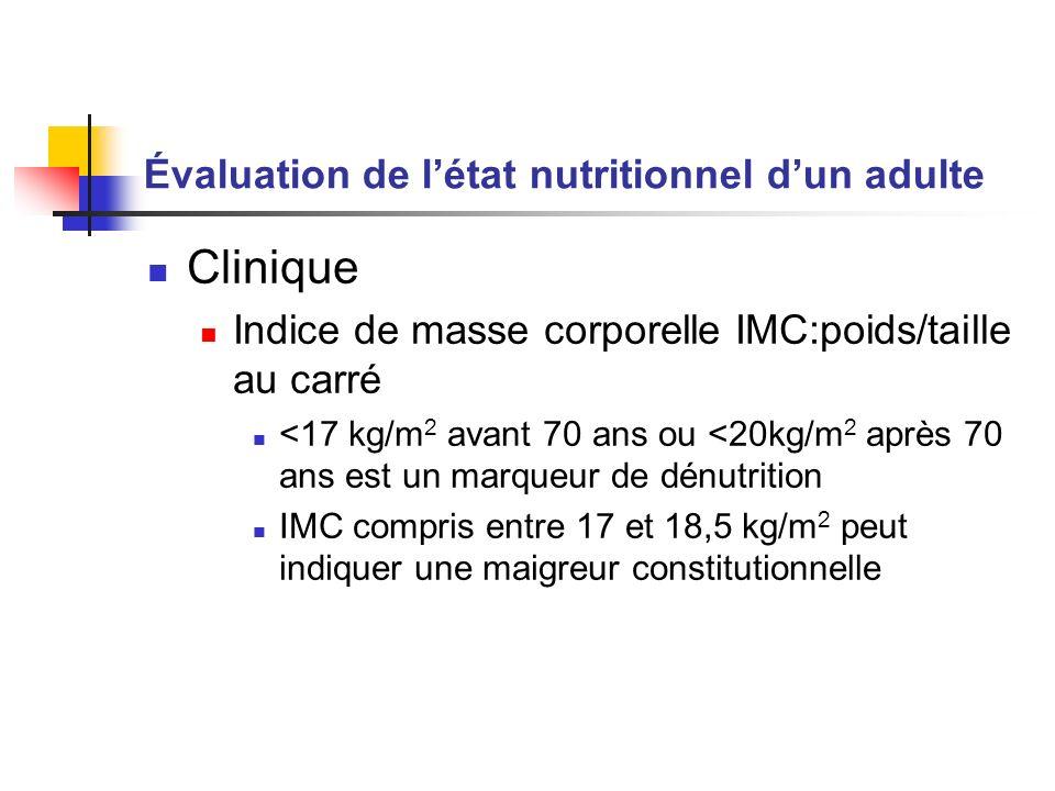 Évaluation de létat nutritionnel dun adulte Clinique Indice de masse corporelle IMC:poids/taille au carré <17 kg/m 2 avant 70 ans ou <20kg/m 2 après 7