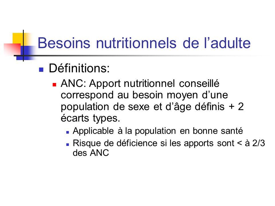 Besoins nutritionnels de ladulte Besoins en vitamines Vitamines hydrosolubles Vitamine B12 = cobalamine ANC = 2,4 g/j Carence:anémie macrocytaire,troubles de la marche de la sensibilité,démence,augmentation du risque vasculaire