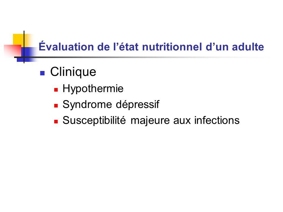 Évaluation de létat nutritionnel dun adulte Clinique Hypothermie Syndrome dépressif Susceptibilité majeure aux infections