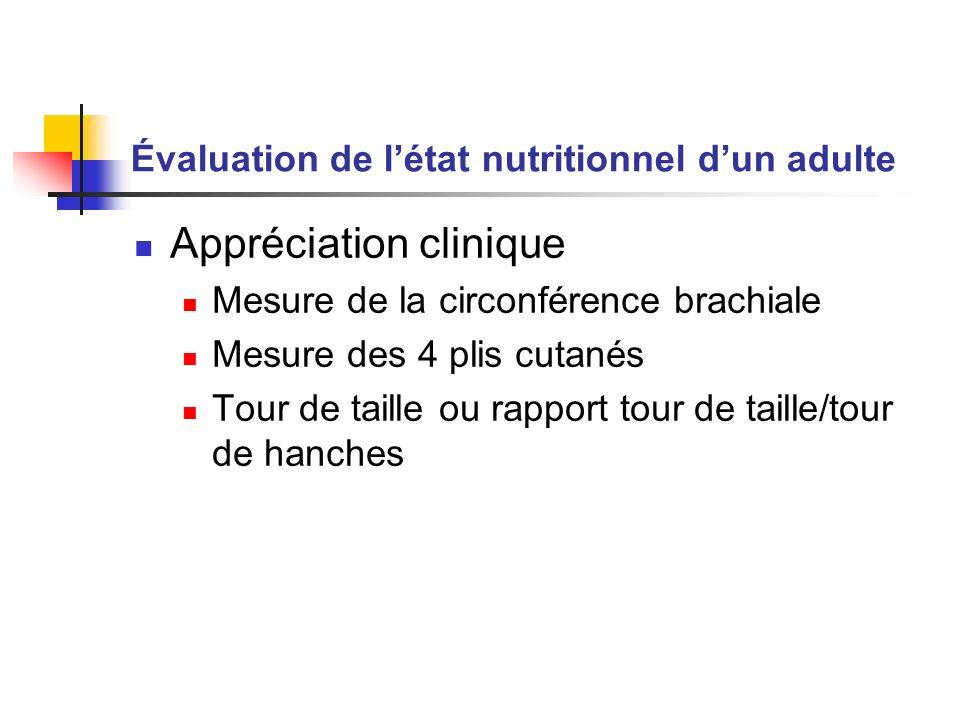 Évaluation de létat nutritionnel dun adulte Appréciation clinique Mesure de la circonférence brachiale Mesure des 4 plis cutanés Tour de taille ou rap