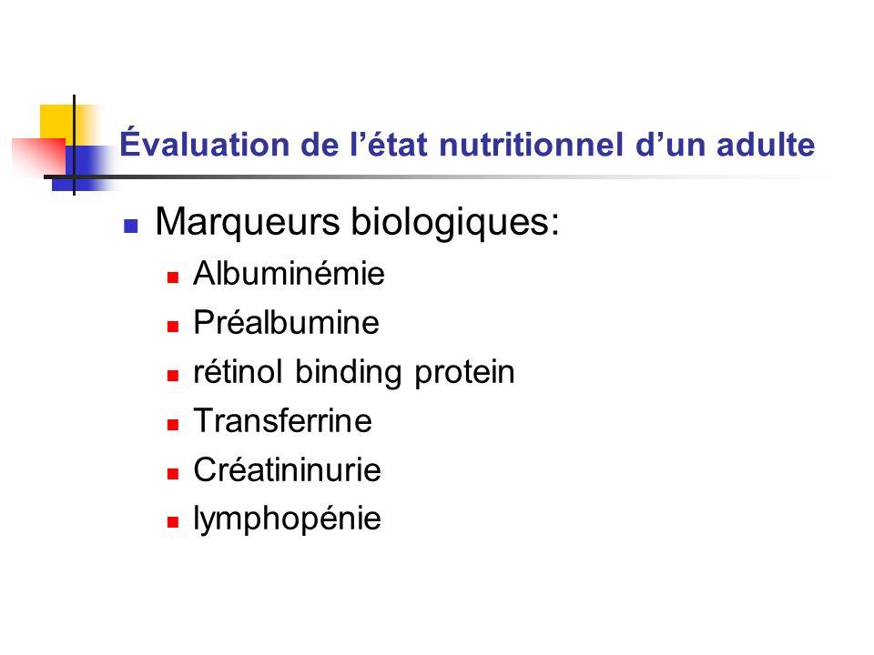Évaluation de létat nutritionnel dun adulte Marqueurs biologiques: Albuminémie Préalbumine rétinol binding protein Transferrine Créatininurie lymphopé