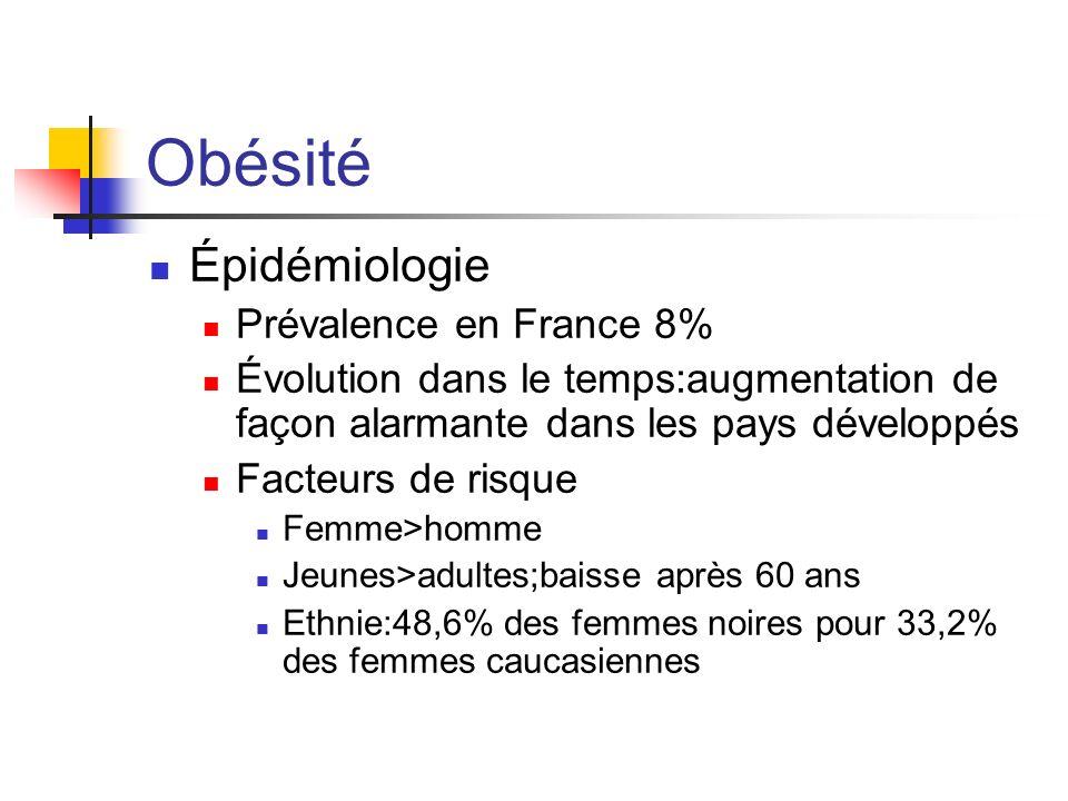Obésité Épidémiologie Prévalence en France 8% Évolution dans le temps:augmentation de façon alarmante dans les pays développés Facteurs de risque Femm