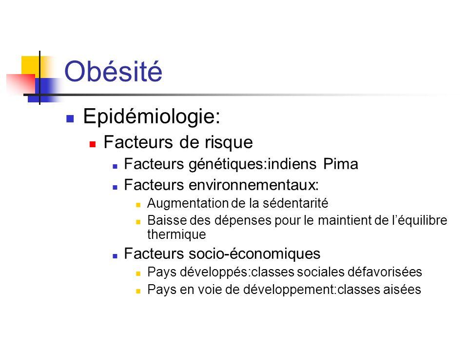 Obésité Epidémiologie: Facteurs de risque Facteurs génétiques:indiens Pima Facteurs environnementaux: Augmentation de la sédentarité Baisse des dépens