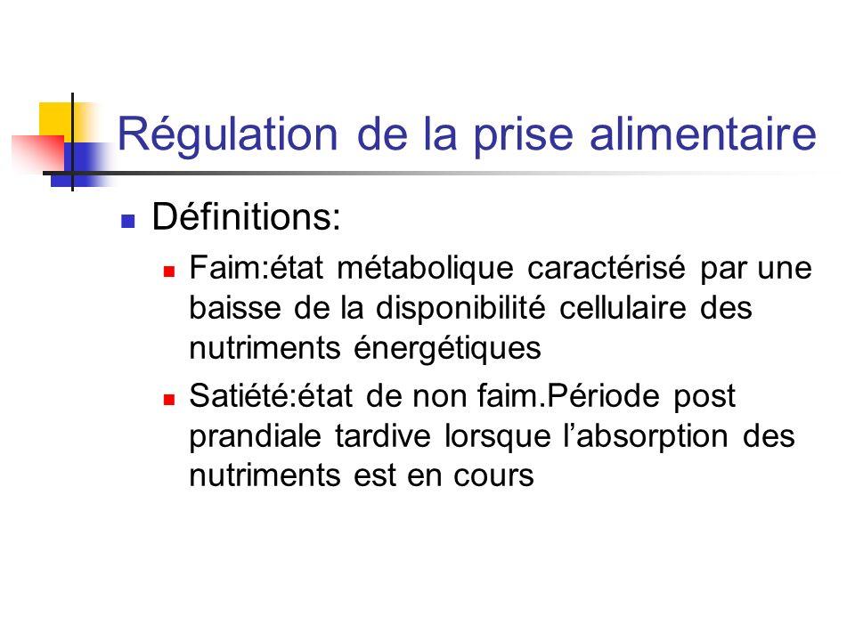 Régulation de la prise alimentaire Définitions: Faim:état métabolique caractérisé par une baisse de la disponibilité cellulaire des nutriments énergét