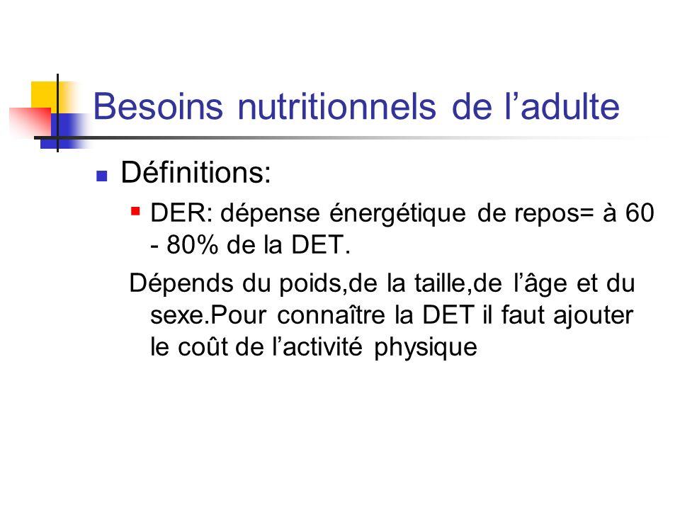 Besoins nutritionnels de ladulte Définitions: DER: dépense énergétique de repos= à 60 - 80% de la DET. Dépends du poids,de la taille,de lâge et du sex