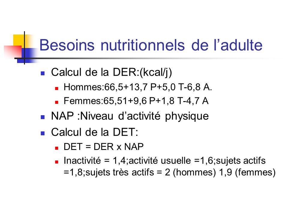 Besoins nutritionnels de ladulte Calcul de la DER:(kcal/j) Hommes:66,5+13,7 P+5,0 T-6,8 A. Femmes:65,51+9,6 P+1,8 T-4,7 A NAP :Niveau dactivité physiq
