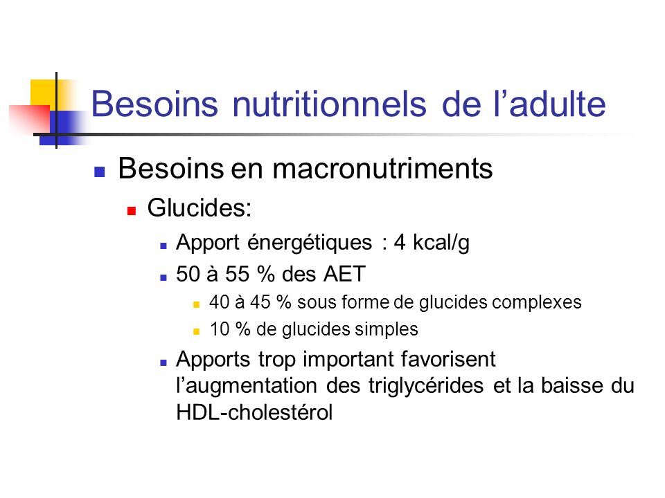Besoins nutritionnels de ladulte Besoins en macronutriments Lipides Apports énergétiques :9 kcal/g 30 à 35 % des AET 8 % dacides gras saturés:Lexcès augmente le risque de maladies cardiovasculaires et certains cancer 22 à 28 % dacides gras mono-insaturés et poly-insaturés (AGPI) Deux acides gras indispensables:acide linoléique ( 6 et alphalinolénique ( 3);rapport 6/ 3 = 5