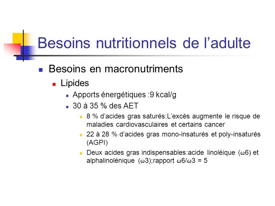 Besoins nutritionnels de ladulte Besoins en macronutriments Lipides Apports énergétiques :9 kcal/g 30 à 35 % des AET 8 % dacides gras saturés:Lexcès a