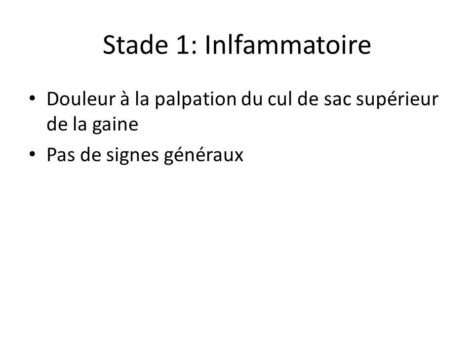 Stade 1: Inlfammatoire Douleur à la palpation du cul de sac supérieur de la gaine Pas de signes généraux