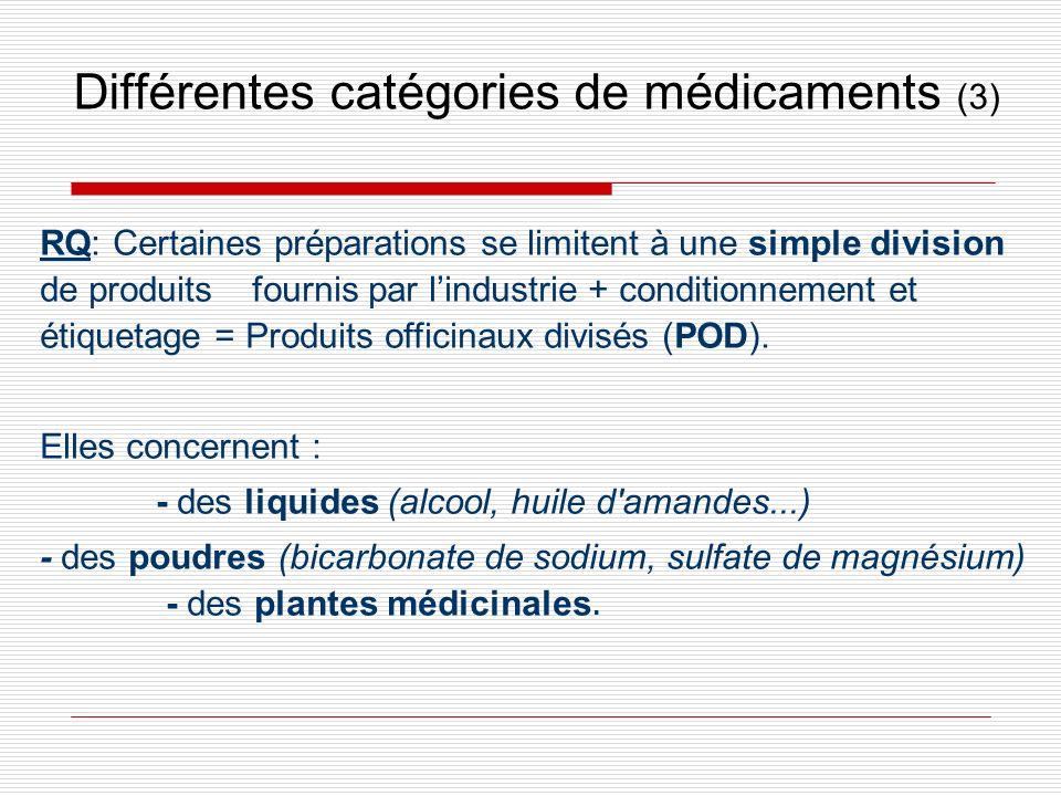 Différentes catégories de médicaments (3) RQ: Certaines préparations se limitent à une simple division de produits fournis par lindustrie + conditionn