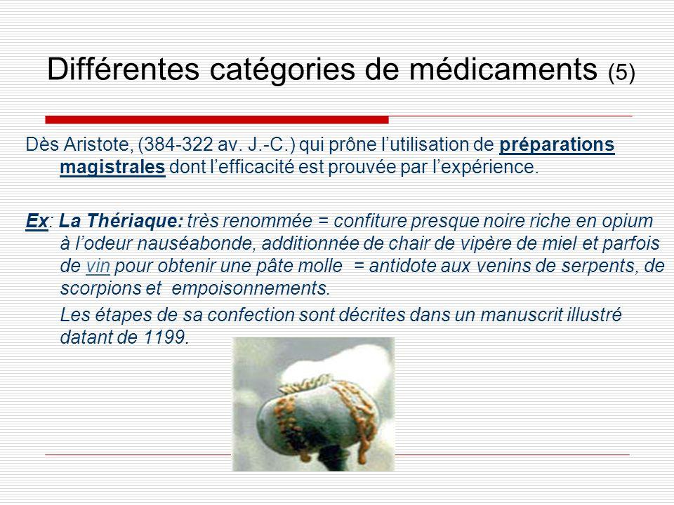 Différentes catégories de médicaments (5) Dès Aristote, (384-322 av. J.-C.) qui prône lutilisation de préparations magistrales dont lefficacité est pr