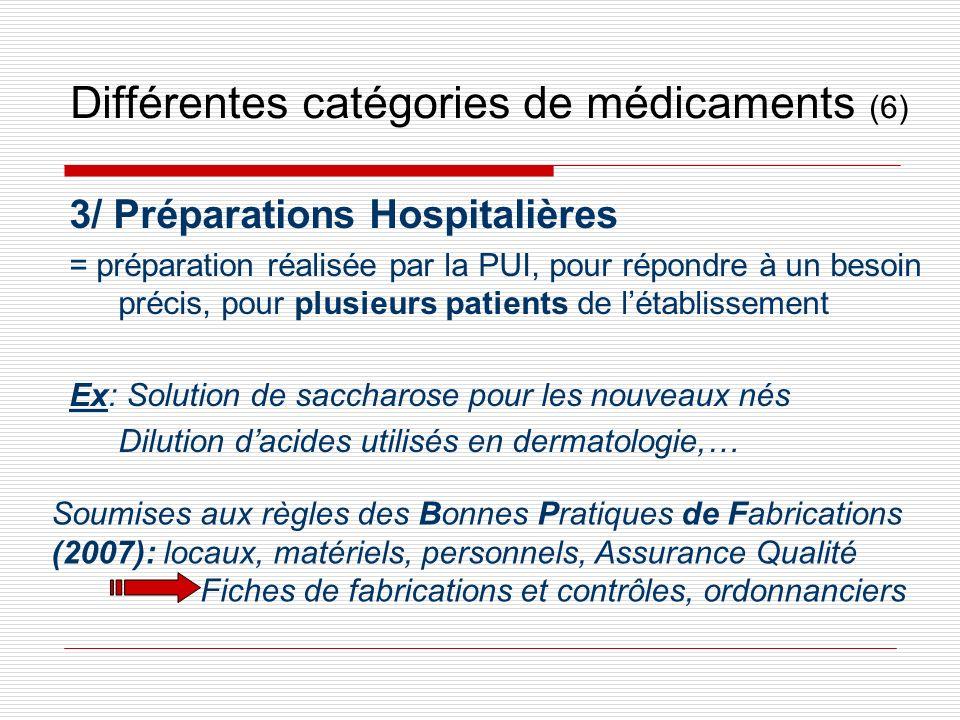 Différentes catégories de médicaments (6) 3/ Préparations Hospitalières = préparation réalisée par la PUI, pour répondre à un besoin précis, pour plus