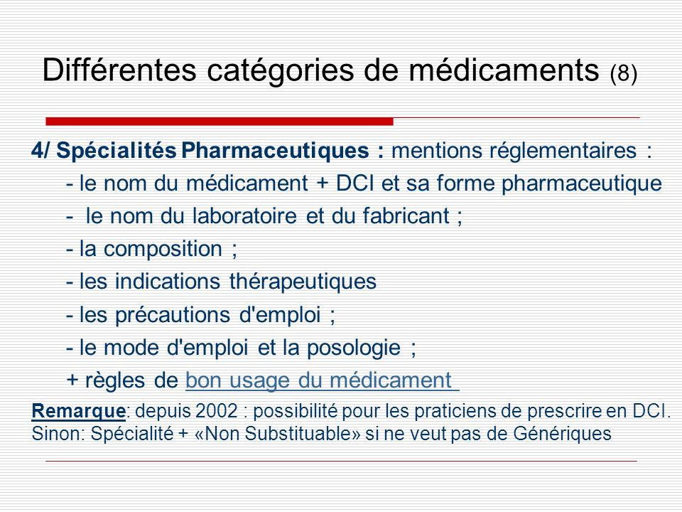 4/ Spécialités Pharmaceutiques : mentions réglementaires : - le nom du médicament + DCI et sa forme pharmaceutique - le nom du laboratoire et du fabri
