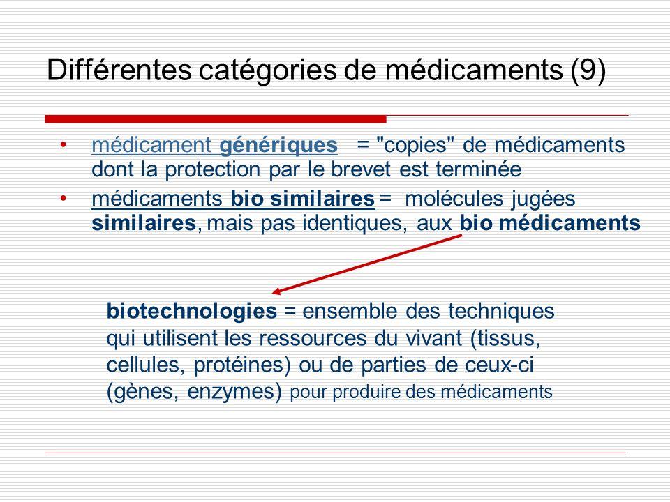 Différentes catégories de médicaments (9) médicament génériques =