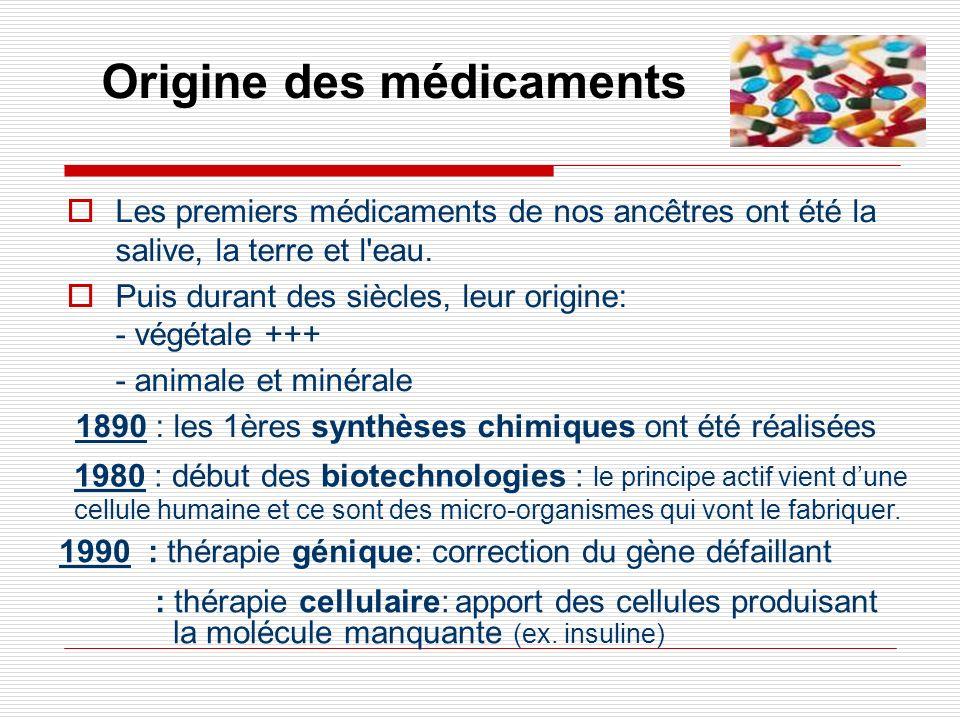 Origine des médicaments Les premiers médicaments de nos ancêtres ont été la salive, la terre et l'eau. Puis durant des siècles, leur origine: - végéta