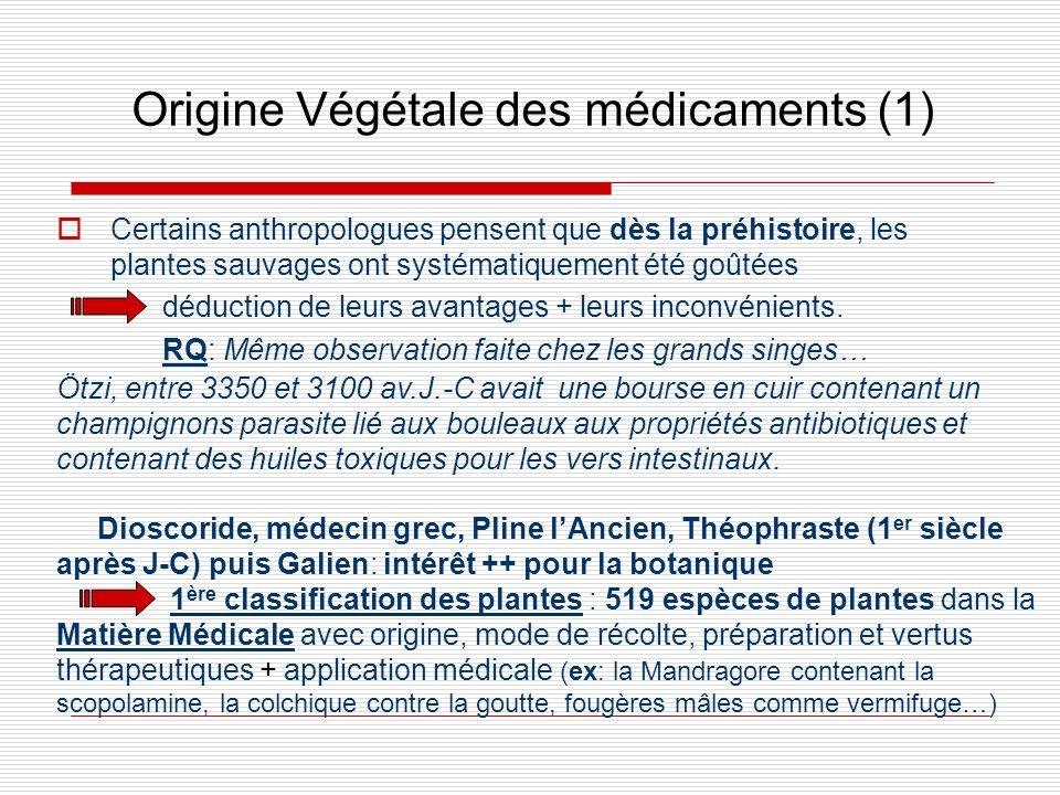 Origine Végétale des médicaments (1) Certains anthropologues pensent que dès la préhistoire, les plantes sauvages ont systématiquement été goûtées déd