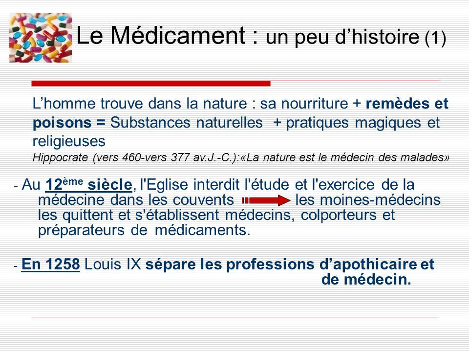 Au 19 ème siècle: progrès de la chimie = extraction puis synthèse des principes actifs + connaissance du corps utilisation + rationnelle des «drogues».